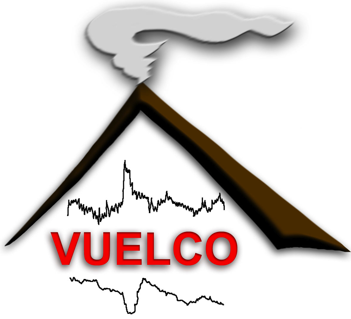 VUELCO Volcanic unrest in Europe and Latin America: Phenomenology, eruption precursors, hazard forecast, and risk mitigation Logo